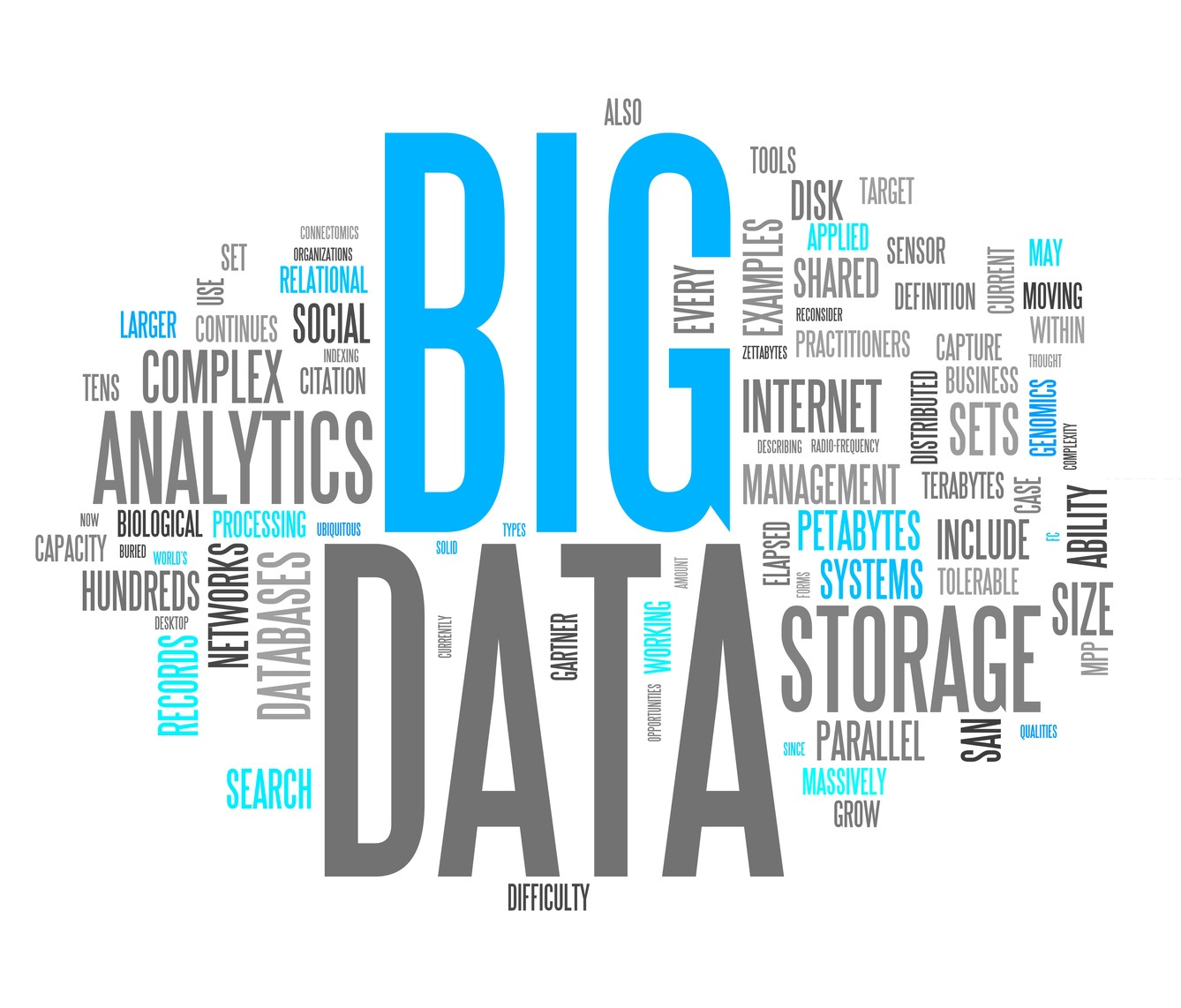 "Is ""Big Data"" In PR's DNA?"